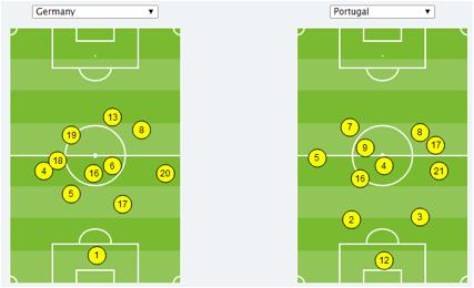 ドイツ×ポルトガル