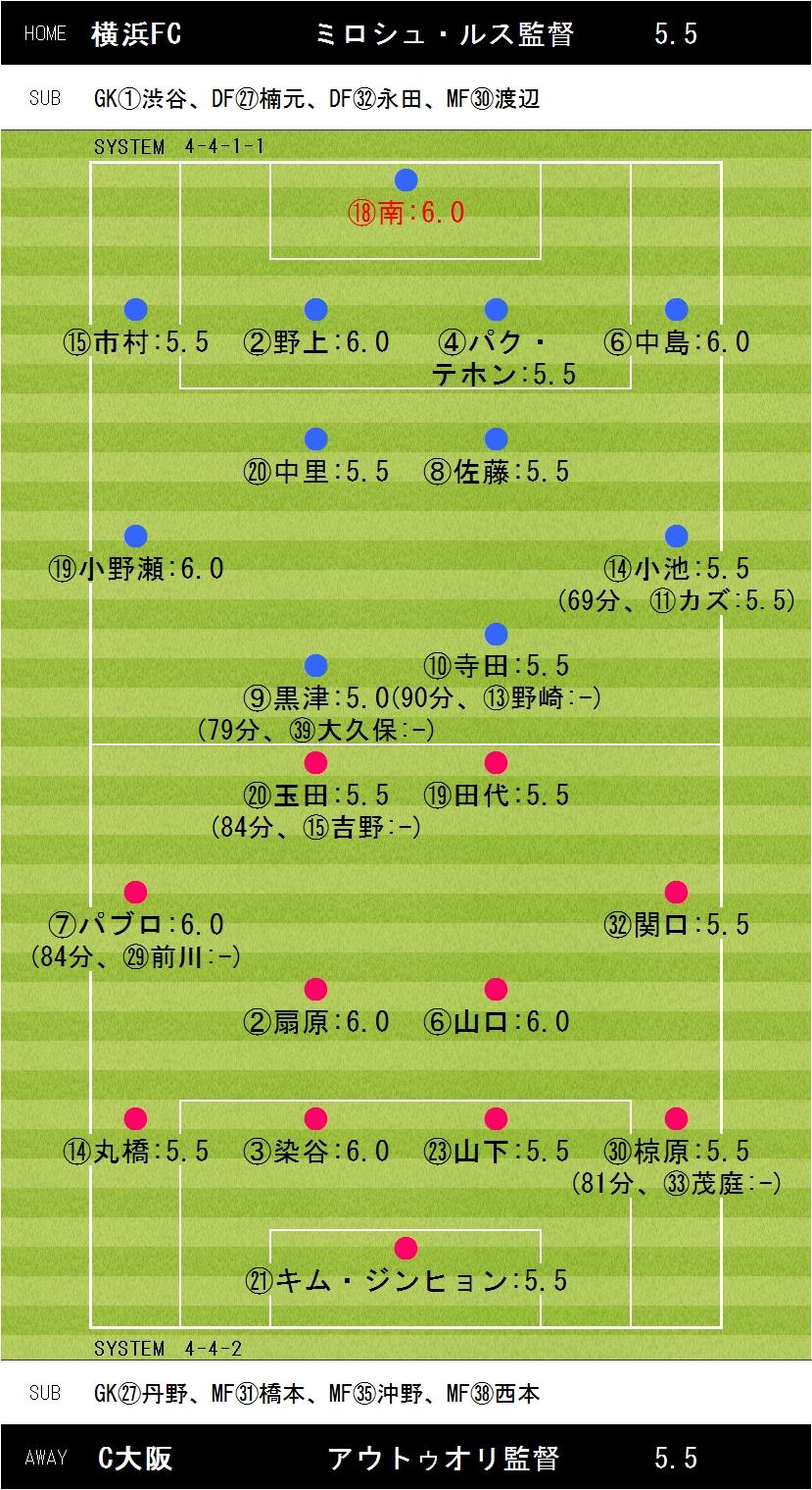 第22節横浜FC×C大阪