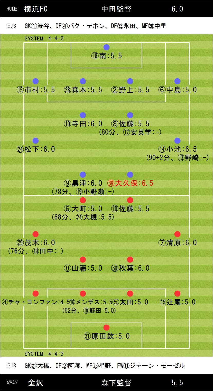 第32節横浜FC×金沢