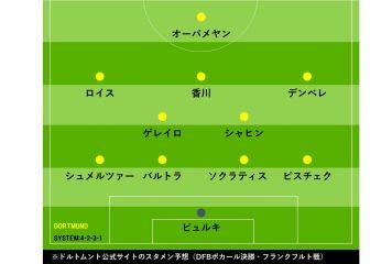 ドルトムント香川、DFBポカール決勝でトップ下先発予想 5季ぶりのタイトル獲得なるか
