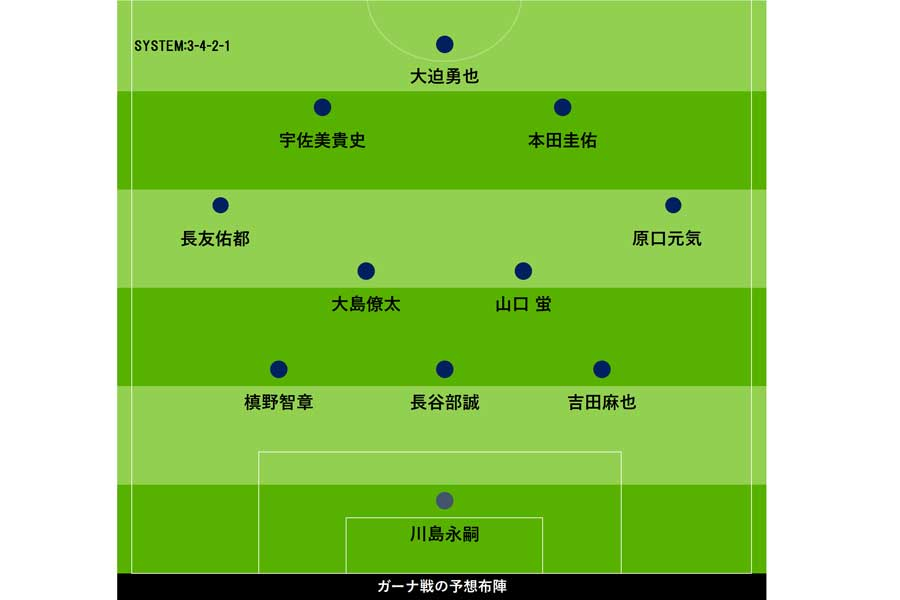 ガーナ戦の日本代表予想布陣【画像:Football ZONE web】