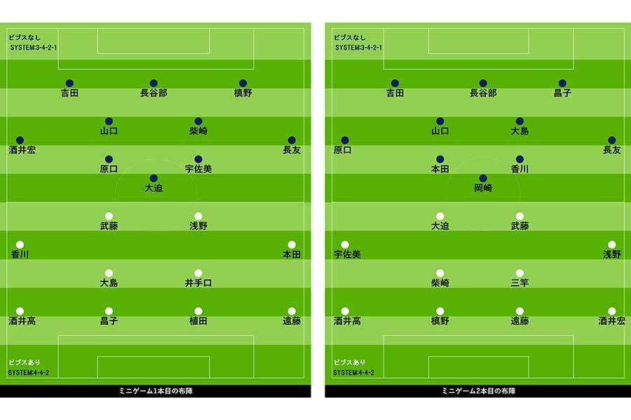 ミニゲーム1本目(左)、2本目(右)の布陣図【画像:Football ZONE web】