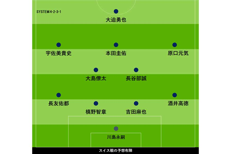 日本代表、スイス戦スタメン発表!【画像:Football ZONE web】