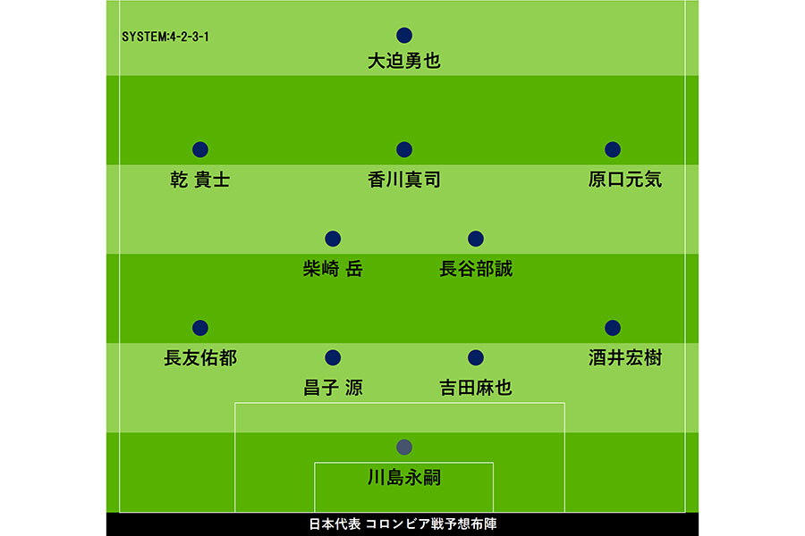 日本代表、W杯初戦のコロンビア戦スタメン発表!【画像:Football ZONE web】