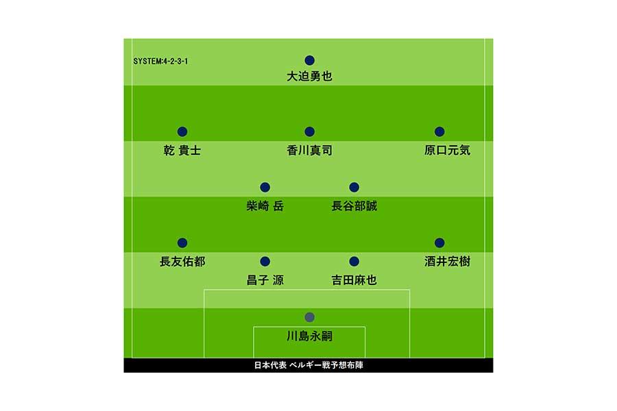 日本代表、運命のベルギー戦スタメン発表!【画像:Football ZONE web】