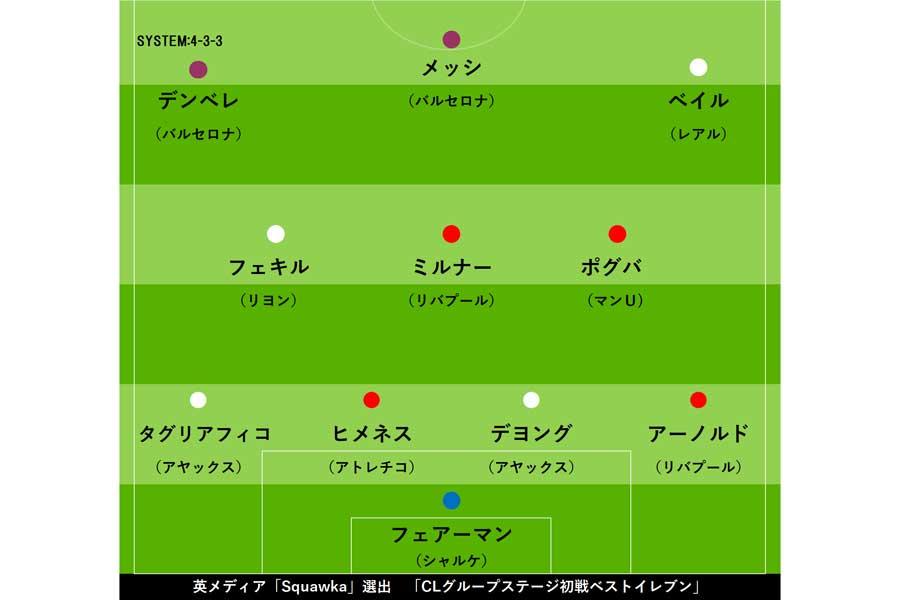 英メディア選出、CLグループステージ初戦ベストイレブン【画像:Football ZONE web】