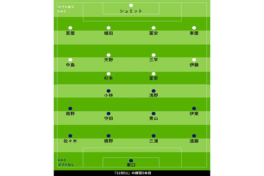 11対11の紅白戦2本目の布陣図【画像:Football ZONE web】
