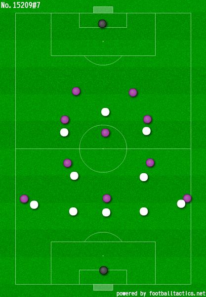 [図1]SBが中に絞ったシティの4-3-3(紫)と守備時に5-2-3となるリヨン(白)【図:著者提供】