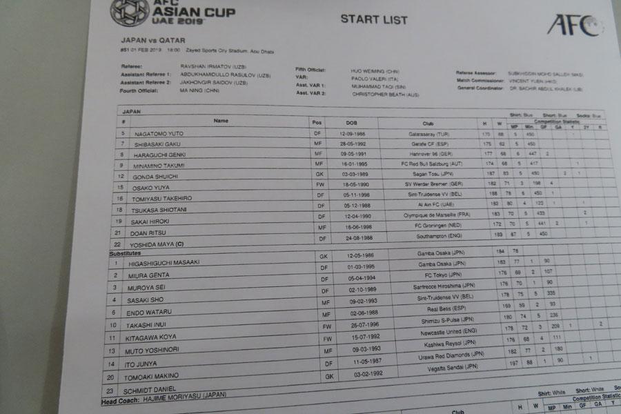 日本代表の22人中3人のみ、苗字と名前が逆となってプリントされている【写真:Football ZONE web】