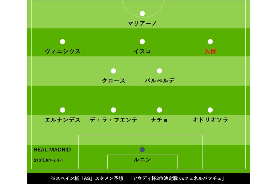 アウディ杯フェネルバフチェ戦予想先発【画像:Football ZONE web】
