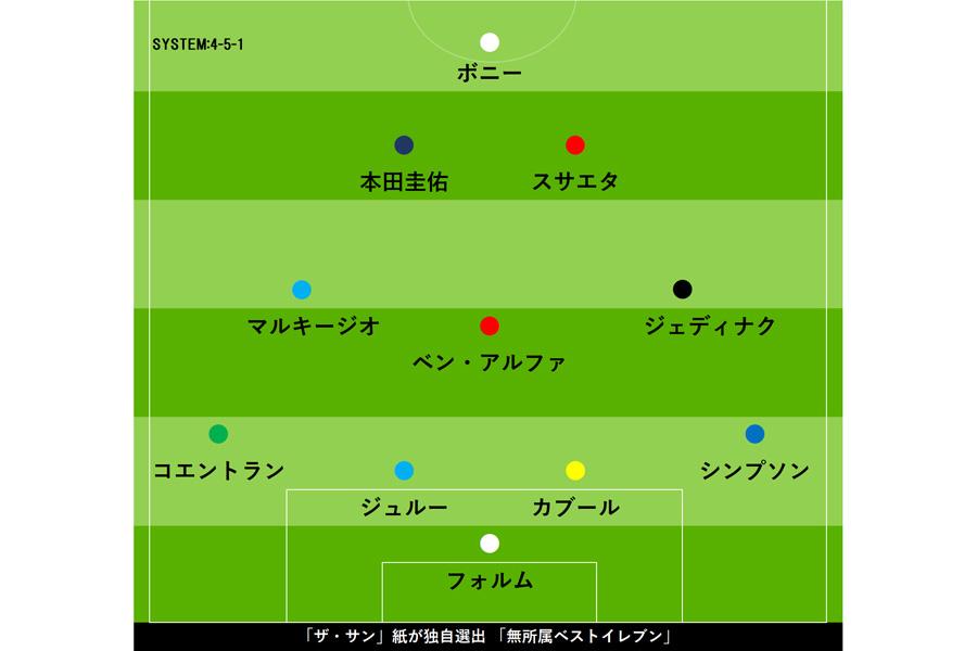 英紙「ザ・サン」選出、「無所属ベスト11」【画像:Football ZONE web】