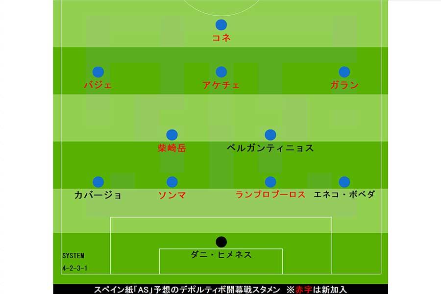 柴崎がチームで中心的な役割を担っていくと予想されている【画像:Football ZONE web】