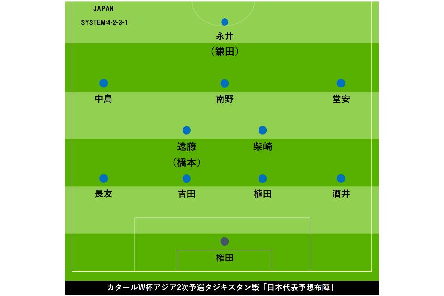 日本代表スタメン予想&布陣【写真:Football ZONE web】