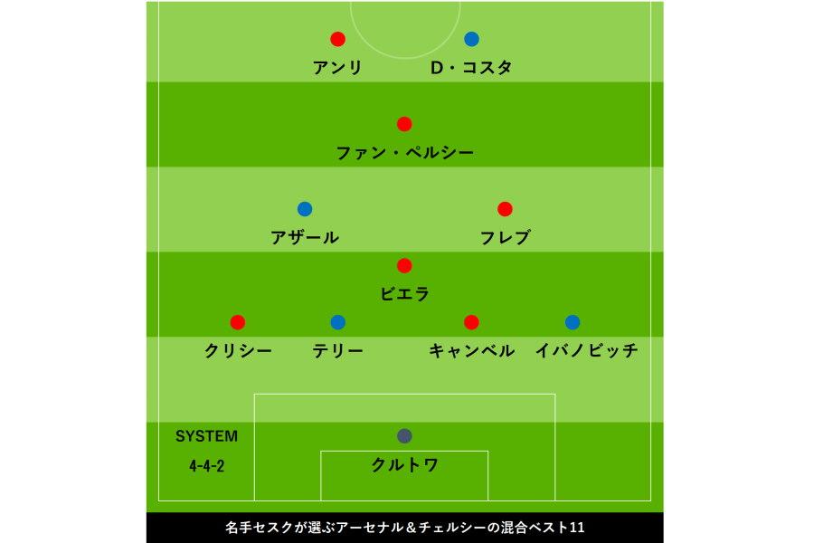 セスクが2チームを組み合わせた夢のベストイレブンを選出した【画像:Football ZONE web】