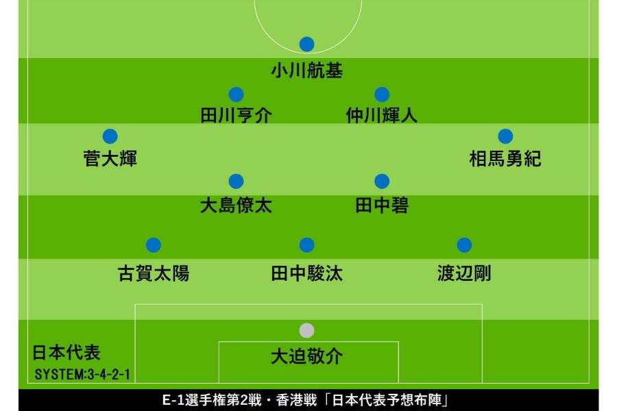E-1香港戦「予想布陣」【写真:Football ZONE web】