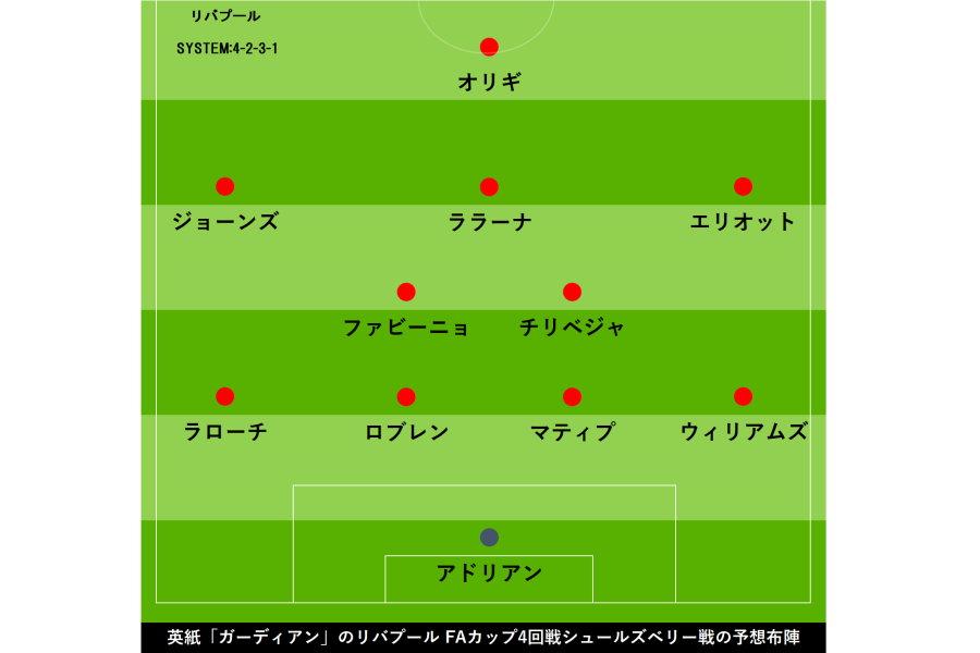 リバプールFA杯4回戦の予想布陣【写真:Football ZONE web】