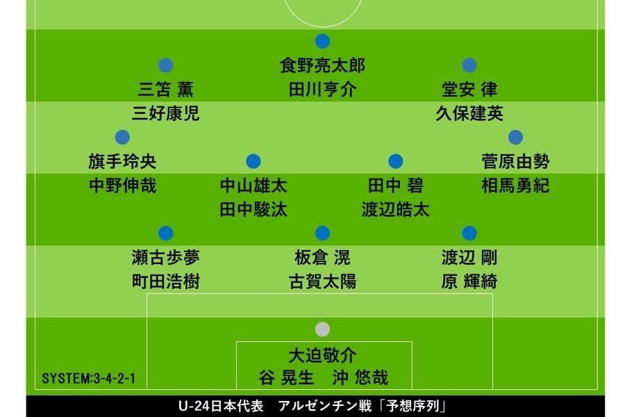 U-24日本代表「ポジション別序列」布陣図(3バック採用時)【画像:Football ZONE web】