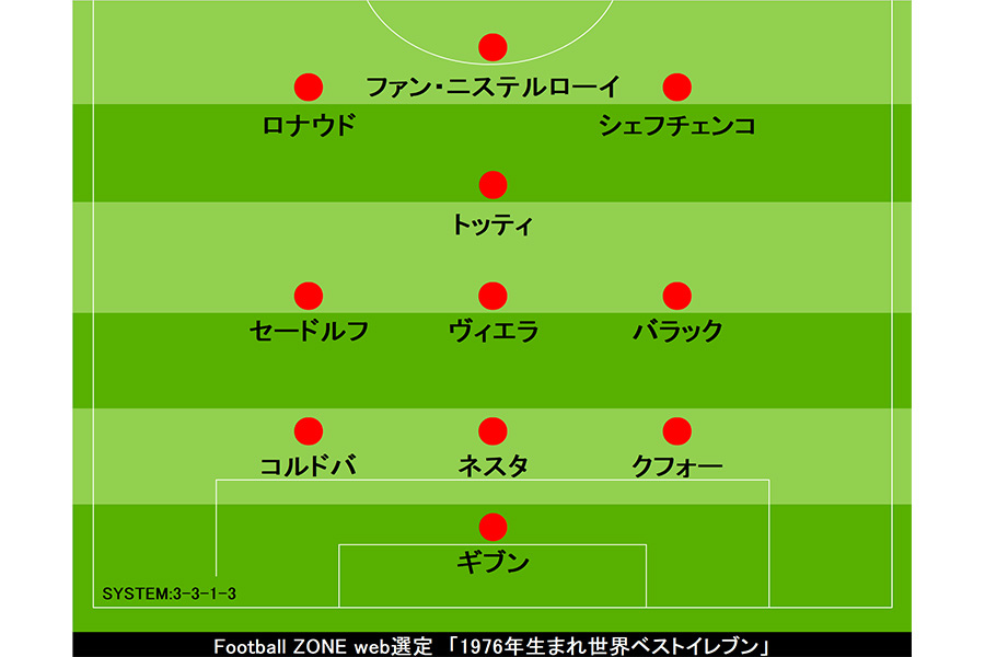 Football ZONE web選定「1976年生まれ世界ベストイレブン」【画像:Football ZONE web】