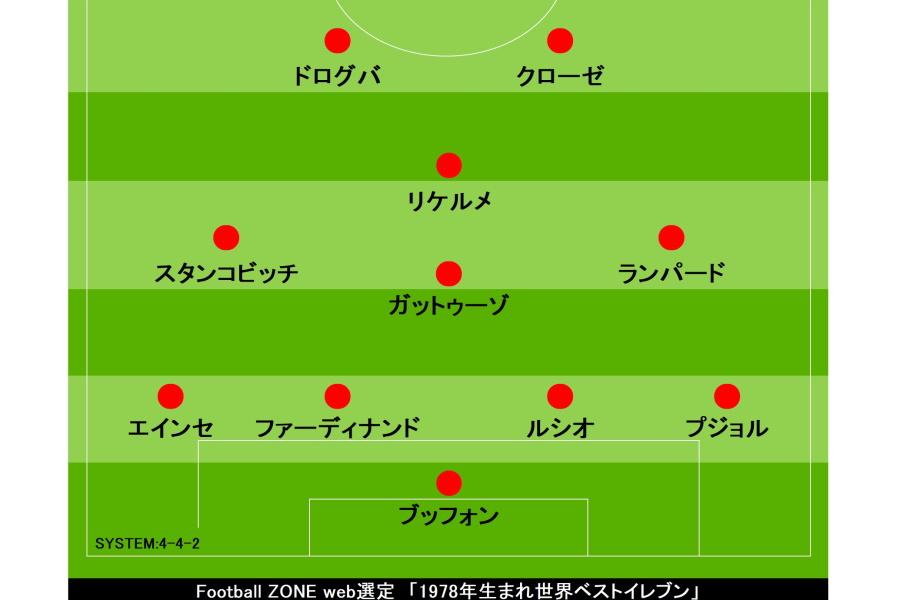 【画像:Football ZONE web】