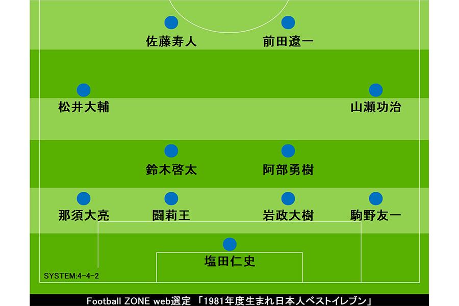 Football ZONE web選定「1981年度生まれ日本人ベストイレブン」【画像:Football ZONE web】
