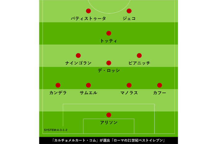 【画像:Football ZONE web】