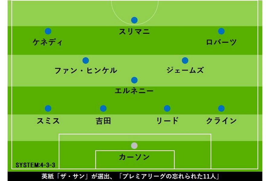 プレミア「忘れられた11人」【画像:Football ZONE web】