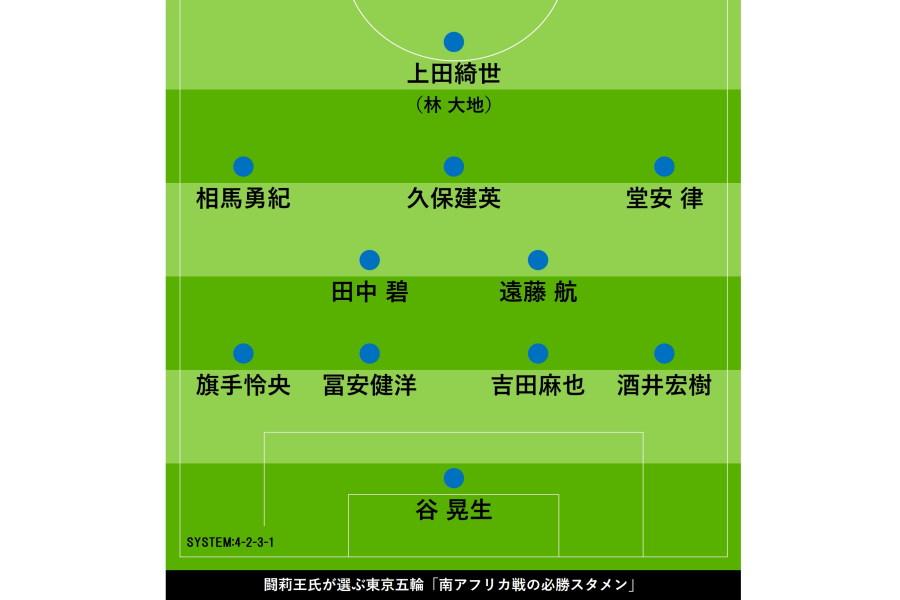 闘莉王氏が必勝スタメンを選出【写真:Football ZONE web】