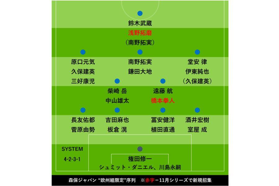 日本代表の予想布陣【画像:Football ZONE web】