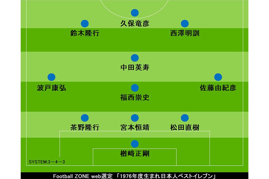 Football ZONE web選定「1976年度生まれ日本人ベストイレブン」【画像:Football ZONE web】