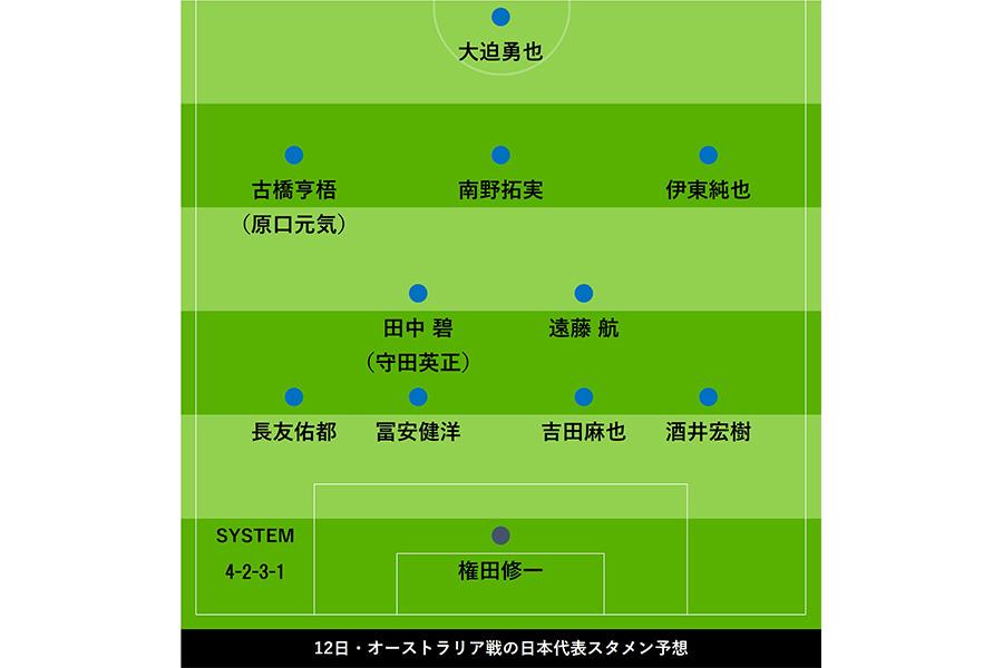 オーストラリア戦の日本代表スタメン予想【画像:Football ZONE web】